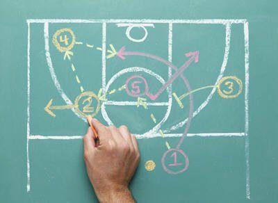 customer experience coaching